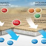 Cemento fotocatalitico