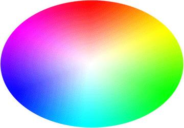 Significato dei colori: caratteristiche e proprietà